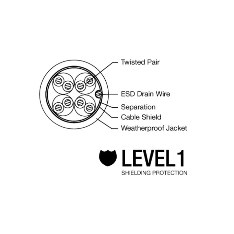TOUGHCable LVL 1 PRO - TC-PRO - 20 m Outdoor LAN Cable