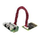 IXXAT INpact Common Ethernet Slave PCIe Mini Kit