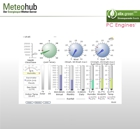 Meteohub Ready System with VGA, ALIX3